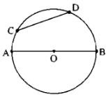 Bài 8: Đường tròn – hình học Chương 2 SBT Toán 6 tập 2