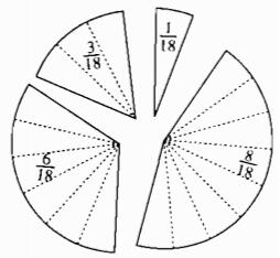 Bài 8: Tính chất cơ bản của phép cộng phân số – số học Chương 3 SBT Toán 6 tập 2