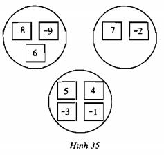 Bài 9 Quy tắc chuyển vế – Chương 2 SBT Toán 6 tập 1