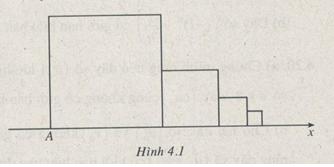 Bài 2: Dãy có giới hạn hữu hạn – Giải SBT chương 4 Giải tích 11 nâng cao