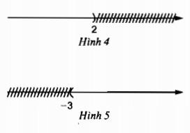 Bài 3: Bất phương trình một ẩn – Chương 4 đại số SBT Toán 8