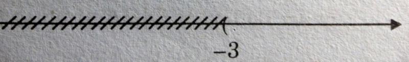 Bài 4: Bất phương trình bậc nhất một ẩn – Chương 4 đại số SBT Toán 8