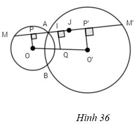 Bài 6, 7: Phép vị tự. Phép đồng dạng – Giải SBT Chương I Hình học 11 nâng cao