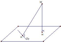 Đề Kiểm Tra 1 tiết chương 3 Hình học 12 – Đề 3