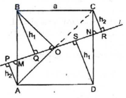 Ôn tập chương 2 – Đa giác. Diện tích đa giác - SBT Toán 8