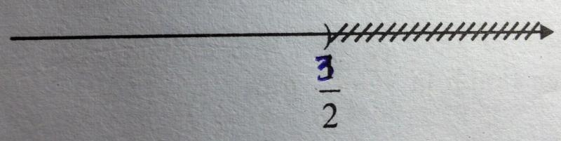 Ôn tập chương 4: Bất phương trình bậc nhất một ẩn - SBT Toán 8
