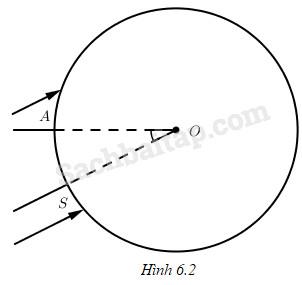 Bài 1. Góc và cung lượng giác – Giải SBT chương 6 Đại số 10 nâng cao