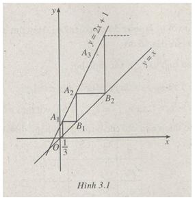 Bài 2. Dãy số – Giải SBT chương 3 Giải tích 11 nâng cao