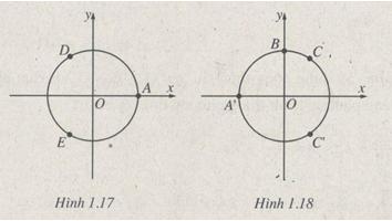Bài 2: Phương trình lượng giác cơ bản – Giải SBT chương 1 Đại số 11 nâng cao