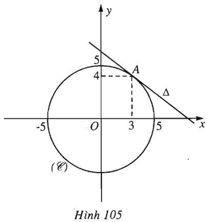 Bài 4. Đường tròn – Giải SBT Chương 3 Hình học 10 nâng cao
