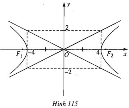 Bài 6. Đường hypebol – Giải SBT Chương 3 Hình học 10 nâng cao