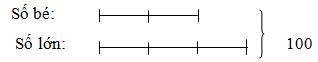 Đề thi mẫu HK2 Toán lớp 4 – số 7