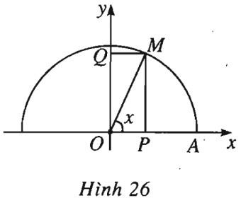 Bài 1. Giá trị lượng giác của một góc bất kì (Từ 0 độ đến 180 độ) – Giải SBT Hình học 10 nâng cao