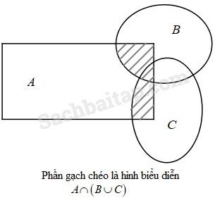 Bài 3. Tập hợp và các phép toán trên tập hợp – Giải SBT Đại số 10 nâng cao