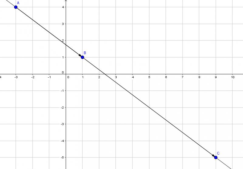 Bài 4. Hệ trục tọa độ – Chương 1 – Hình học 10