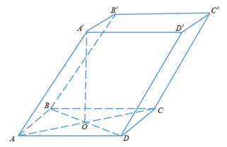 Đề Kiểm Tra 1 tiết chương 1 Hình học 12 – Đề 4