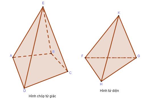 Bài 1. Đại cương về đường thẳng và mặt phẳng – Chương 2 – Hình học 11
