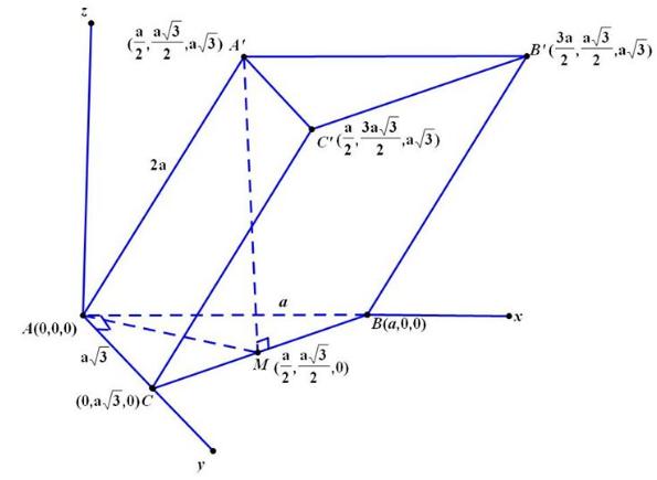Bài 1. Hệ tọa độ trong không gian – Chương 3 – Hình học 12