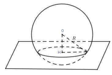Bài 2. Mặt cầu – Chương 2 – Hình học 12