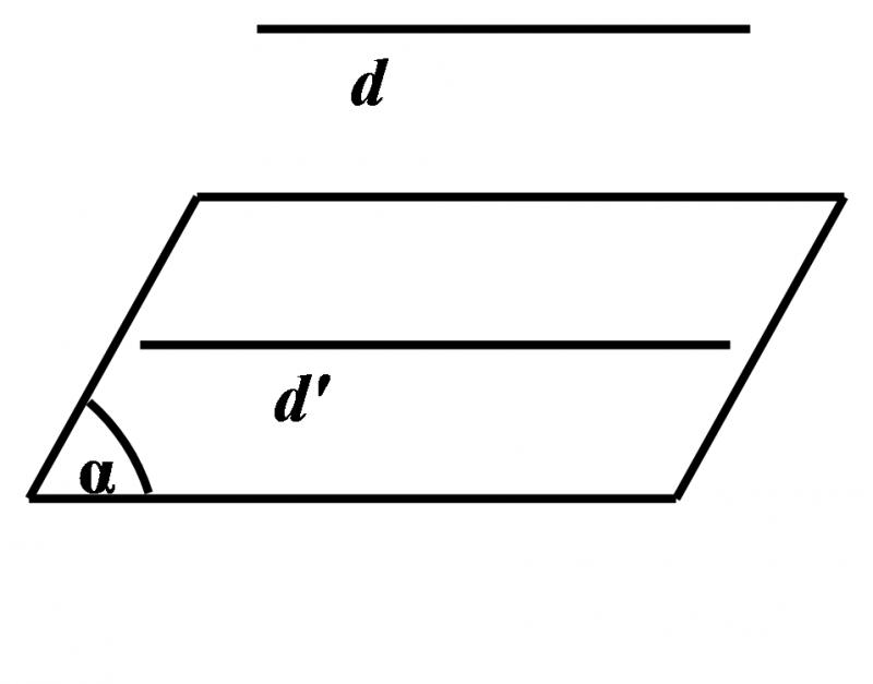 Bài 3. Đường thẳng và mặt phẳng song song – Chương 2 – Hình học 11