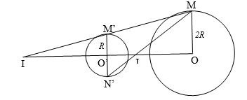 Bài 7: Phép vị tự – Chương 1 – Hình học 11