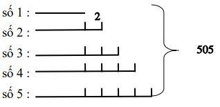 Đề thi mẫu HK1 Toán lớp 4 – số 1
